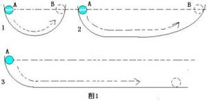 牛顿第一定律